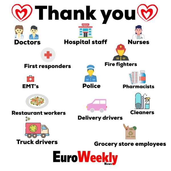 A HUGE thank you to all the key workers from the team at EURO WEEKLY NEWS! | euroweeklynews.com